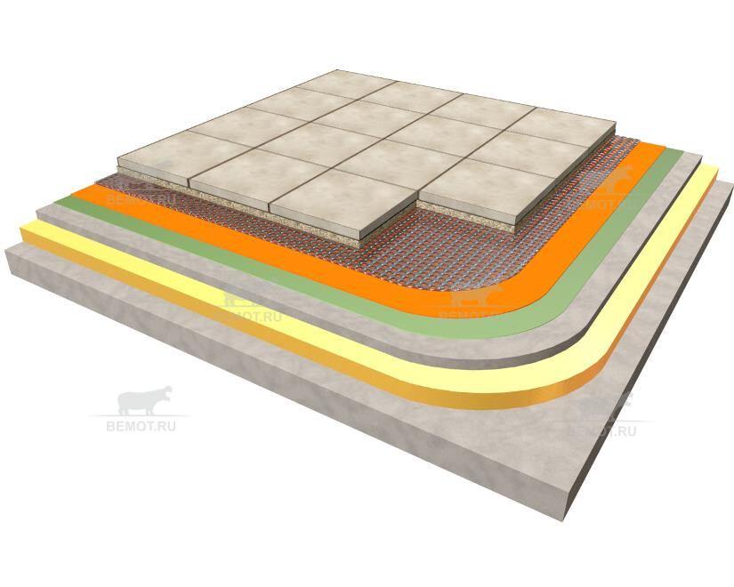 Кровельный пирог террасы на крыше с финишным покрытием из тротуарной плитки на растворе