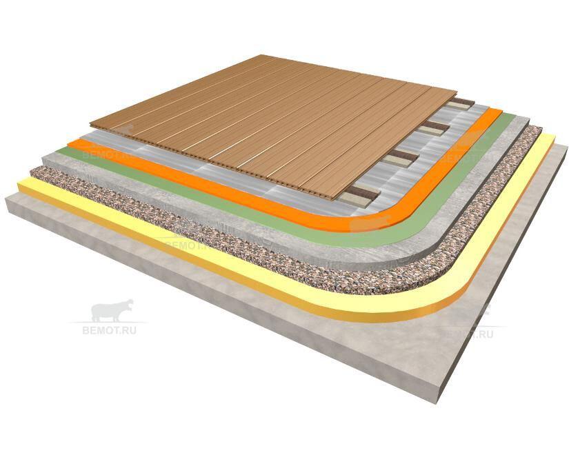 Пирог эксплуатируемой кровли-террасы с финишным покрытием из доски или композитных материалов
