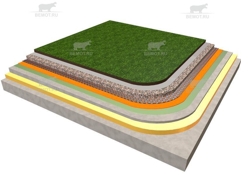 Схема эксплуатируемой кровли здания (парковки) с созданием зеленой зоны